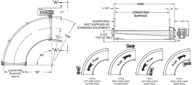 thiết kế băng tải cong